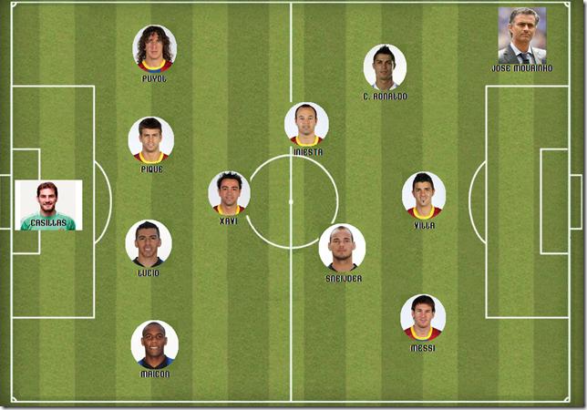 11 ideal FIFA