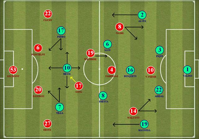 Arsenal-Barça1