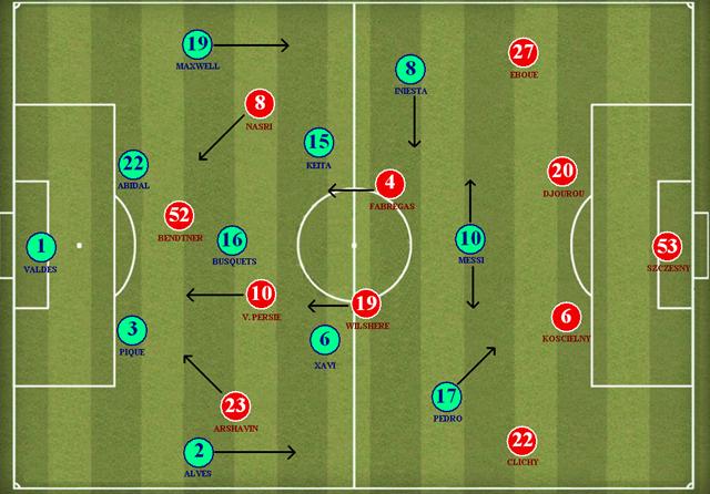 Arsenal-Barça2
