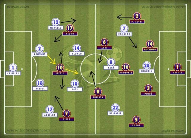 Barça - Madrid UCL