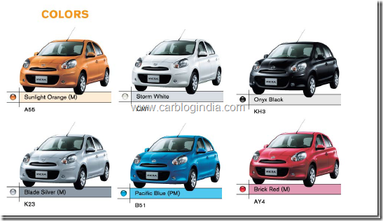 Nissan Micra in India: Specifications