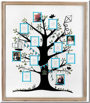 FAMILY TREE WALL ART - Picture Frame, Photo Holder - UncommonGoods_1290848821010