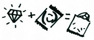 5 необычных и 1 обычный способ использования «резиновых» изделий на объекте