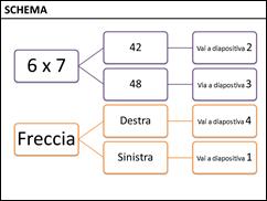 struttura test