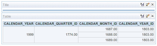 Calendar Month ID