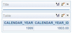 Calendar Year ID