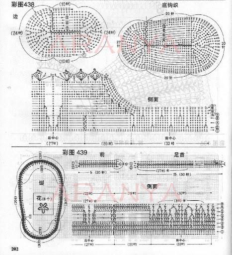 Комментарий: детские пинетки крючком схемы Вязание.