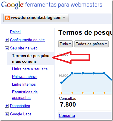 termos-comuns-Top-Search-Queries