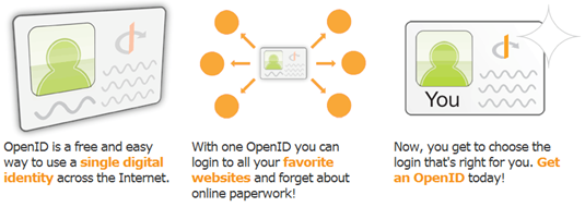 openid-definicao