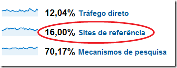 sites-referencia-blog-visitas