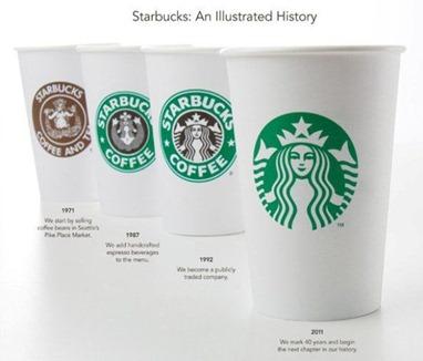 original_Starbucks_uma_história_ilustrada