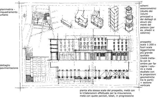 100disegni 29 04 10 eidotipi ed indicazioni per la for Immagine di un disegno di architetto