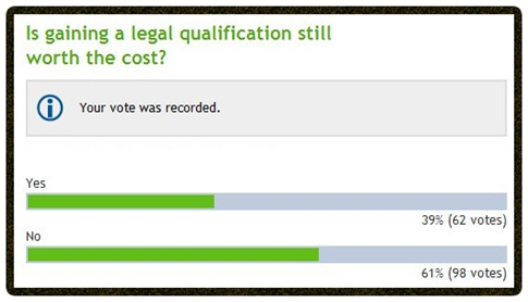 Cost of Legal Qualification copy