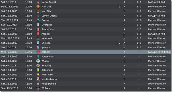 Series of draws by Leeds in season #4, FM 2010