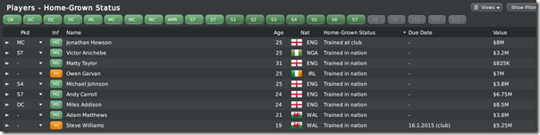 Home grown status in Football Manager 2010