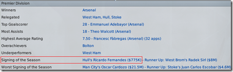 Ricardo Fernandes is signing of the season in Football Manager 2009