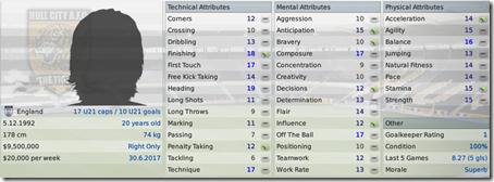 Akeem Ugbah - new promising Hull striker
