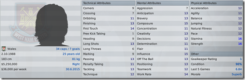 Jack Collison in Football Manager 09
