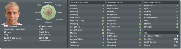 Andrew Davies in Football Manager 2010