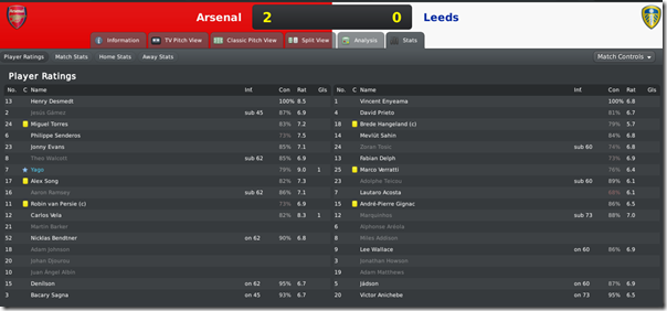 League cup final: Arsenal - Leeds, FM 2010