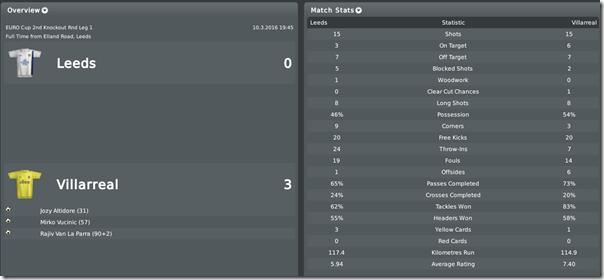Leeds - Villarreal 0:3