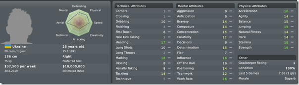 Sergiy Kryvtsov in Football Manager 2010