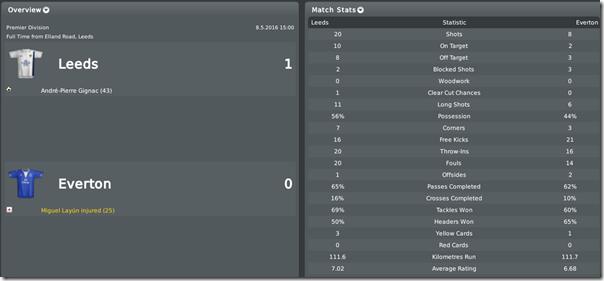 Leeds - Everton 1:0, FM 2010