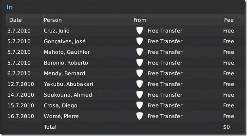 First bought players in Football Manager 2011