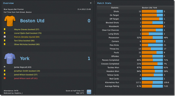 Last match against York, FM 2011