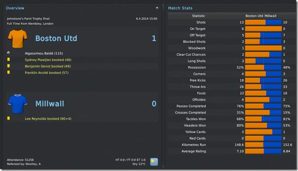 Boston United - Millwall 1:0
