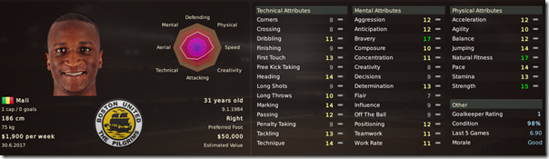 Kalifa Cisse in Football Manager 2011