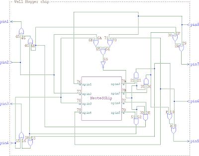 Esquema del circuito principal del chip Wallhugger