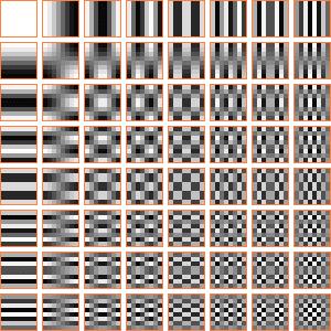 Cuadros 8x8 de la DCT usada en compresión JPEG, con plena resolución.
