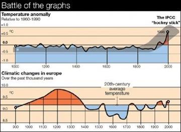 ipcc-mwp-hockey-stick-globalwarming-graph-wuwt_thumb