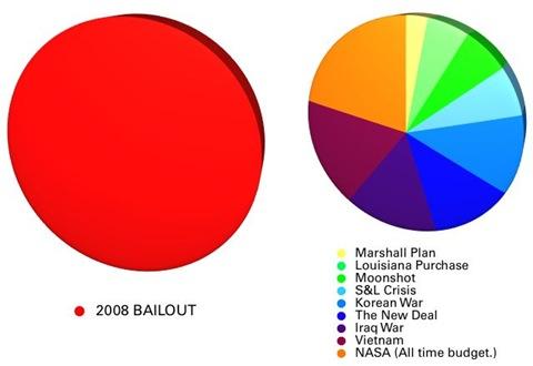 bailoutpieri3