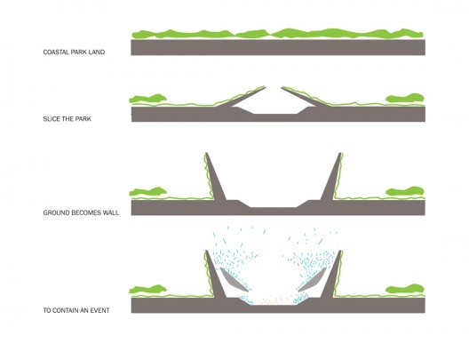 1253026306-dalian-stadium-diagram-01-folding-land-528x387