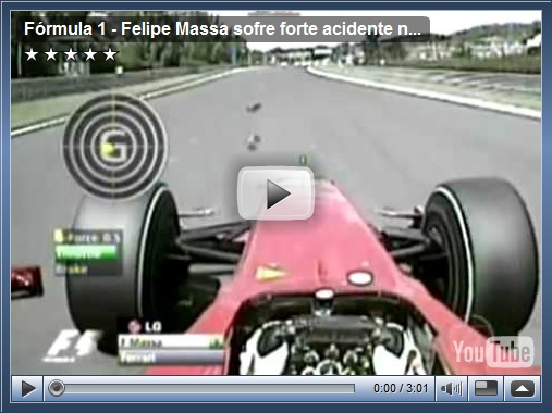 Video – Veja como aconteceu o acidente com Felipe Massa