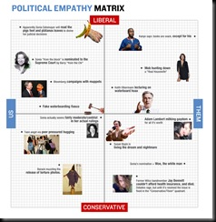 pol_empathy_Matrix-1