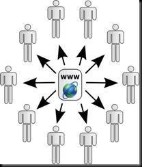 blog_wiki