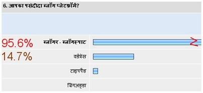 hindi blog survey6
