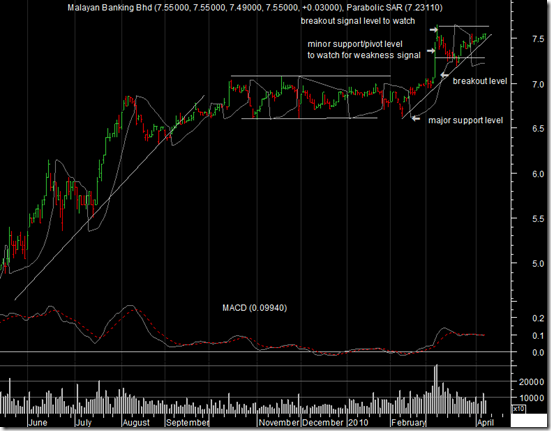 maybank-latest-price