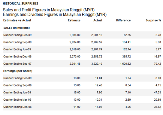 maybank-historical-price