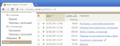 История входящих платежей в Яндекс.Кошельке