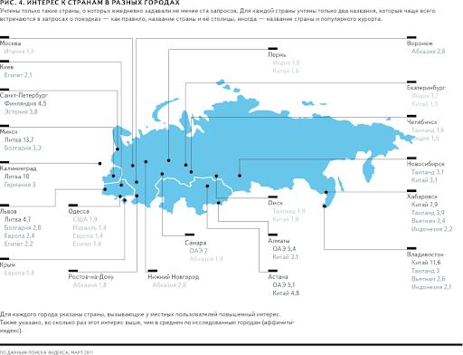 Распределение запросов по географии