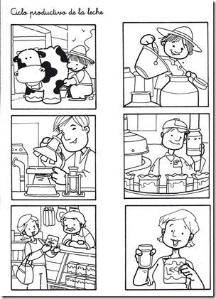 Ciclo de la leche para colorear colorear dibujos infantiles - Dibujos en la pared infantiles ...