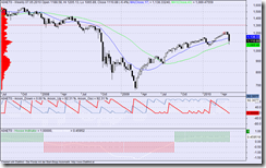 s&p weekly kw 18