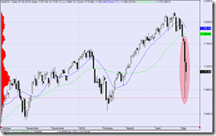 s&p 500 daily kw 18