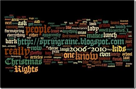 Wordle 12.16.10