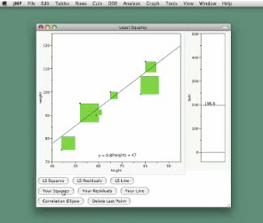 Explaining least squares with JMP