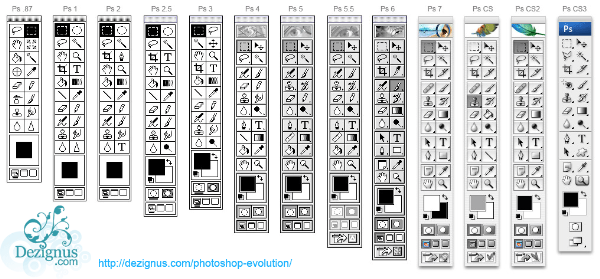 photoshop-evolution